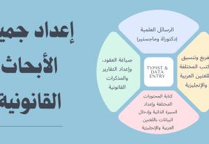 21232إعداد الرسائل العلمية، إعادة صياغة الكتب القانونية، تفريغ الكتب انجليزي وعربي